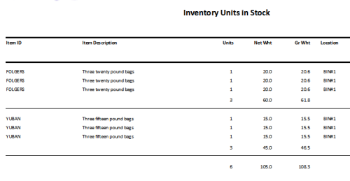Inventory in stock report