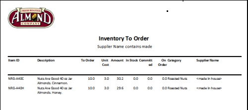 Sample Inventory to Order Report