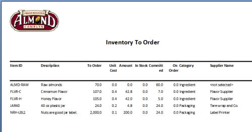 List of inventory due for replenishment